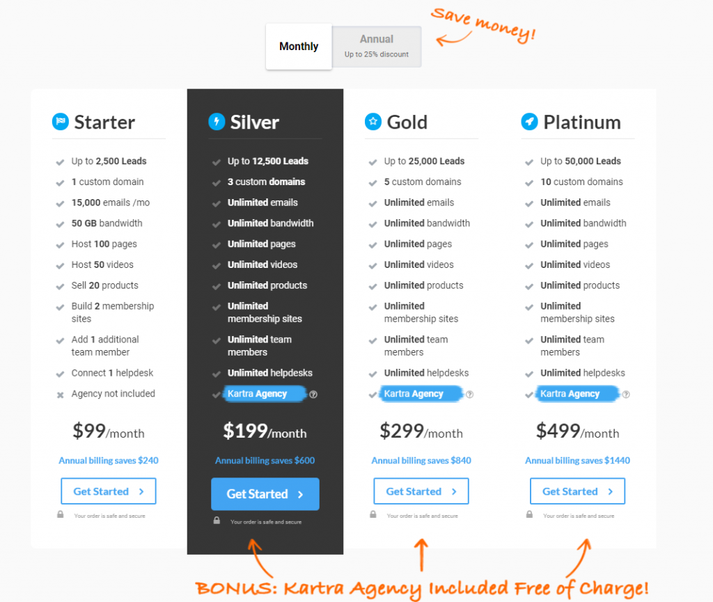 Pricing Page - Kartra